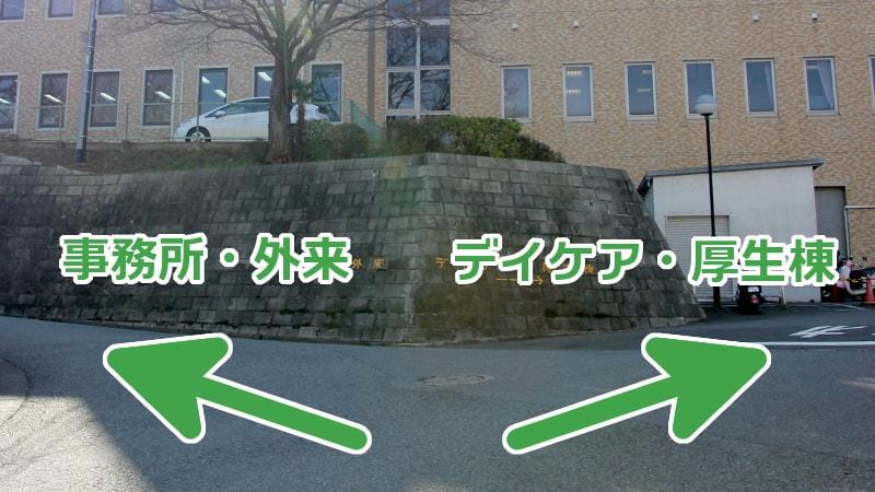 左側が事務所・外来方面、右側がデイケア・厚生棟方面